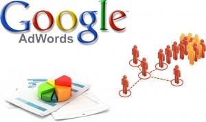 Google AdWords Spend