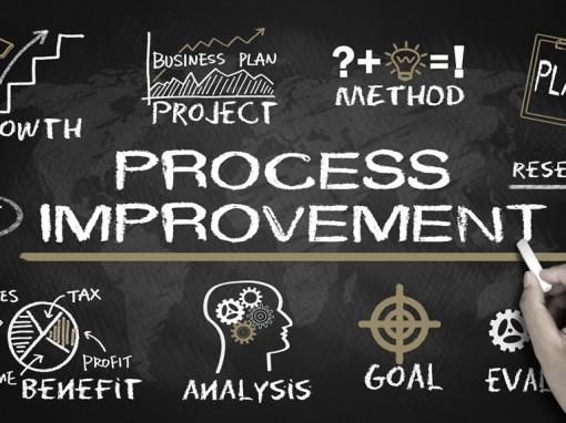 Process Improvement & Systemisation